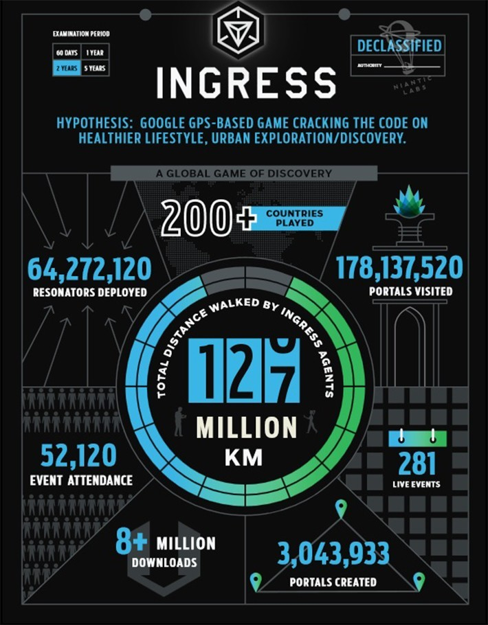 infografia ingress