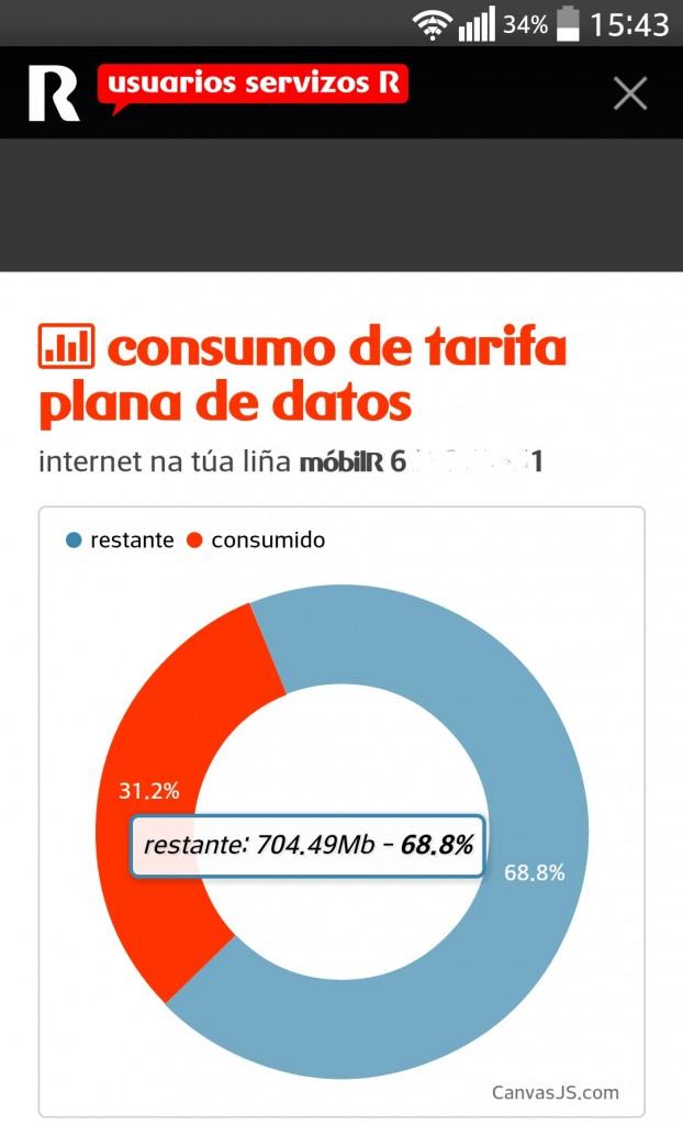 app mobil r consumo