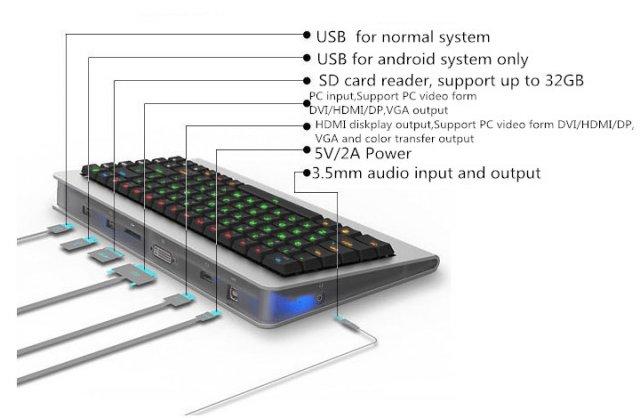 oneboard teclado 3