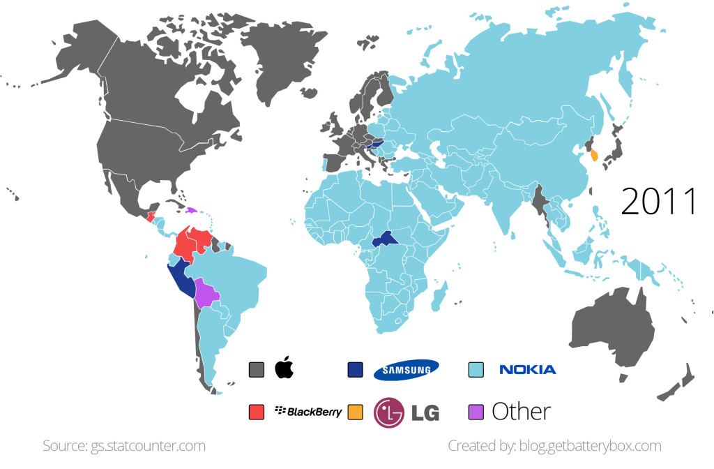 evolucion fabricantes 2010-2015 - 2