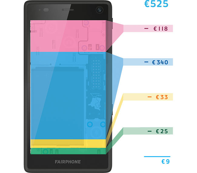 fairphone 2 custe - 1