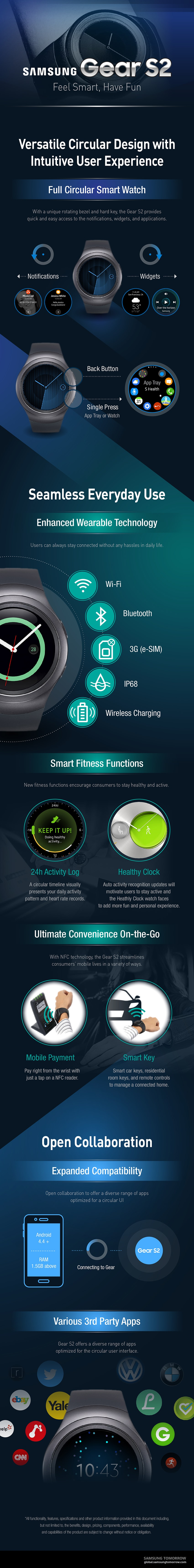 samsung gear s2 - 4 - infografia