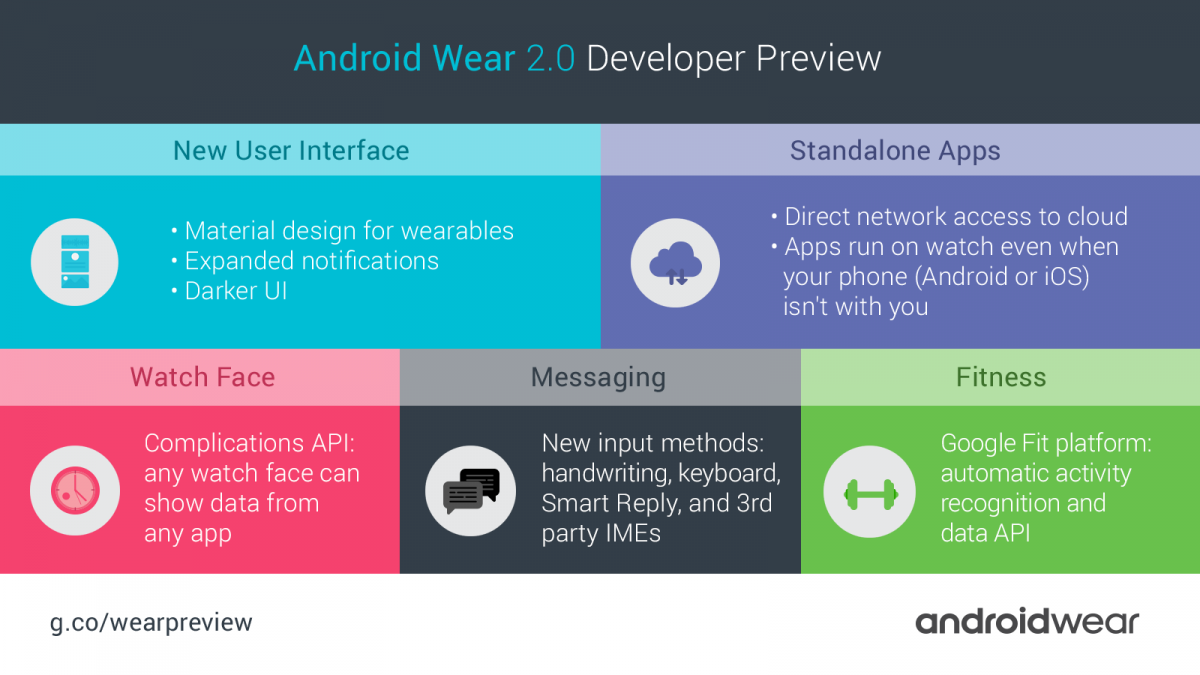 Android Wear 2.0 01