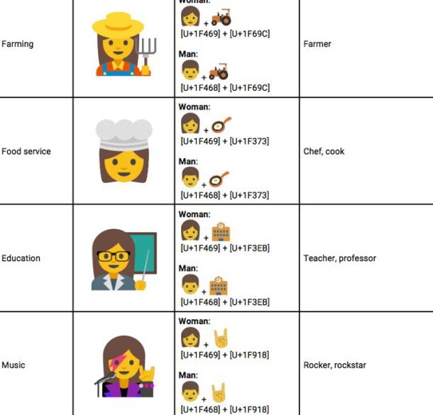 emojis femininos - 2