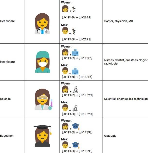 emojis femininos - 3