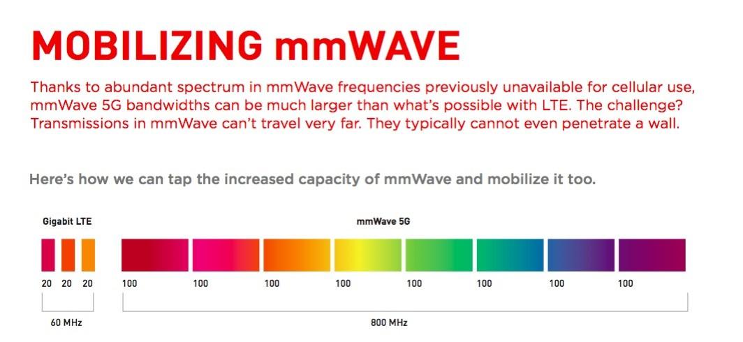nmwave